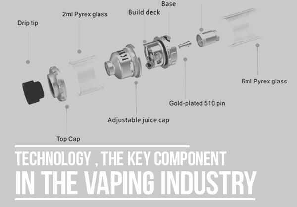 Technology, the Key Component In the Vaping Industry